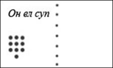 Бланк тест керна-йерасика