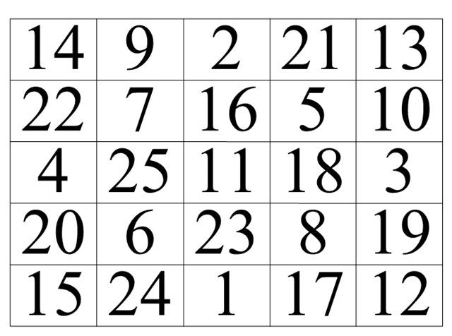 """По результатам выполнения каждой таблицы может быть построена """"кривая..."""