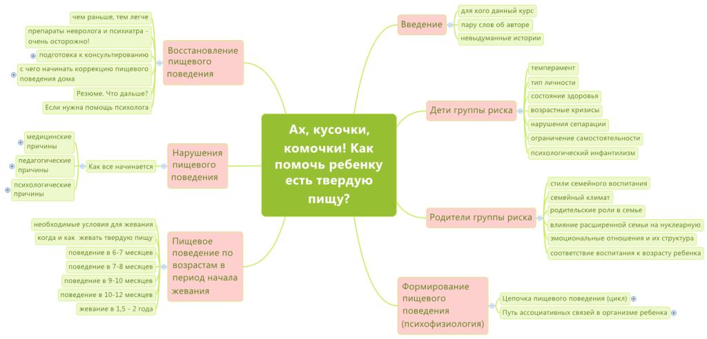 plan_kysochki